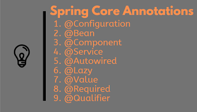 10 Essential Spring Core Annotations Every Java Developer Should Learn