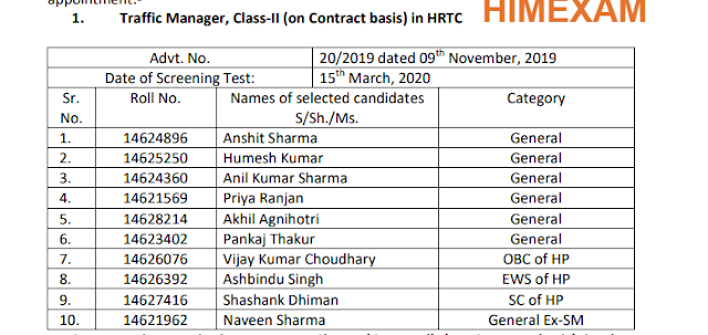 HPPSC Shimla Traffic Manager Class II in HRTC Result 2020