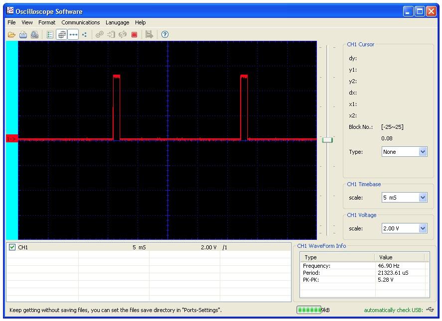 Raspberry Pi GPIO driving     - Dr  Monk's DIY Electronics Blog