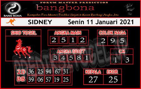 Prediksi Bangbona Sydney Senin 11 Januari 2021