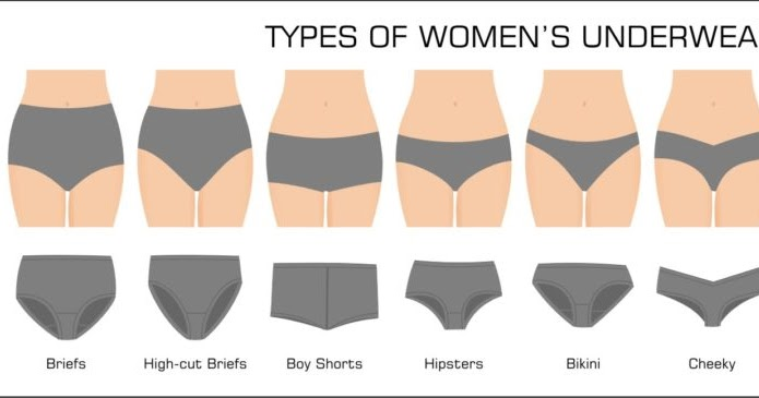 Different types of Underwear for Women... - Chirkut Blog - the blog of  chirkuts c1107a514