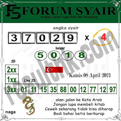 FORUM SYAIR