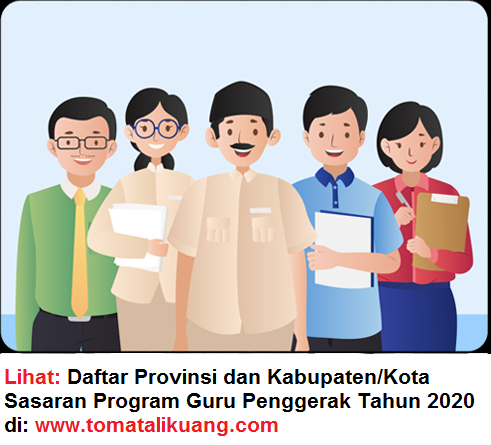 Daftar Provinsi dan Kabupaten Kota Sasaran Program Guru Penggerak Tahun 2020 tomatalikuang.com