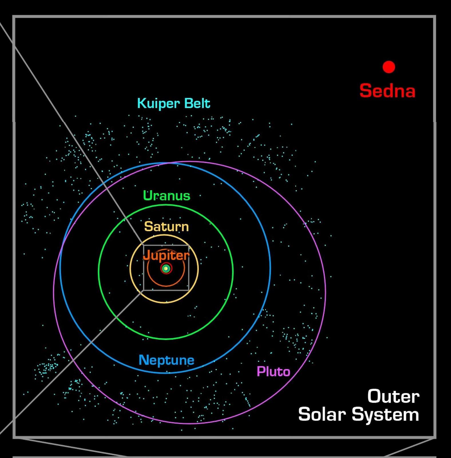 solar system 1890s - photo #26