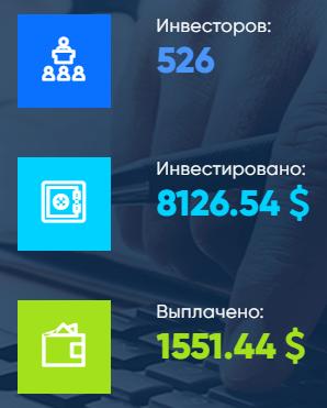pit-capital.com обзор