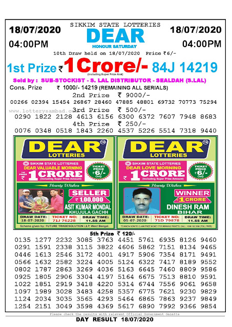 Sikkim State Lotteries 18-07-2020 Lottery Sambad Result 04:00 PM