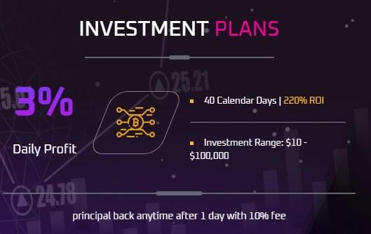 Инвестиционные планы Instant Asset