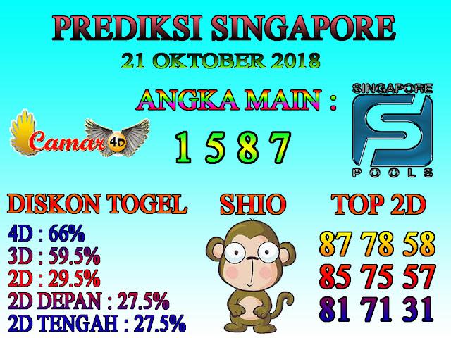 Prediksi Togel Singapore 21 Oktober 2018