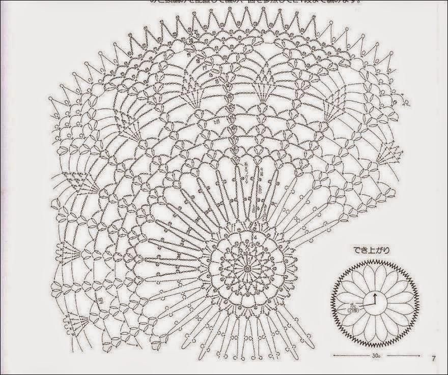 Bonita carpeta circular al crochet / esquemas gratis | Crochet y Dos ...