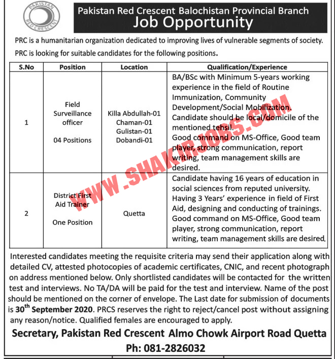 Pakistan Red Crescent Society Jobs September 2020