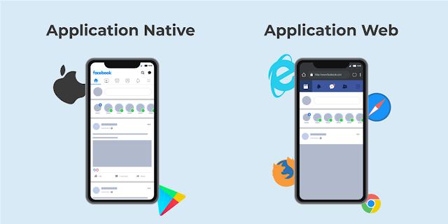 Native Apps and Web Apps, Web Hosting, Web Hosting Reviews, Compare Web Hosting