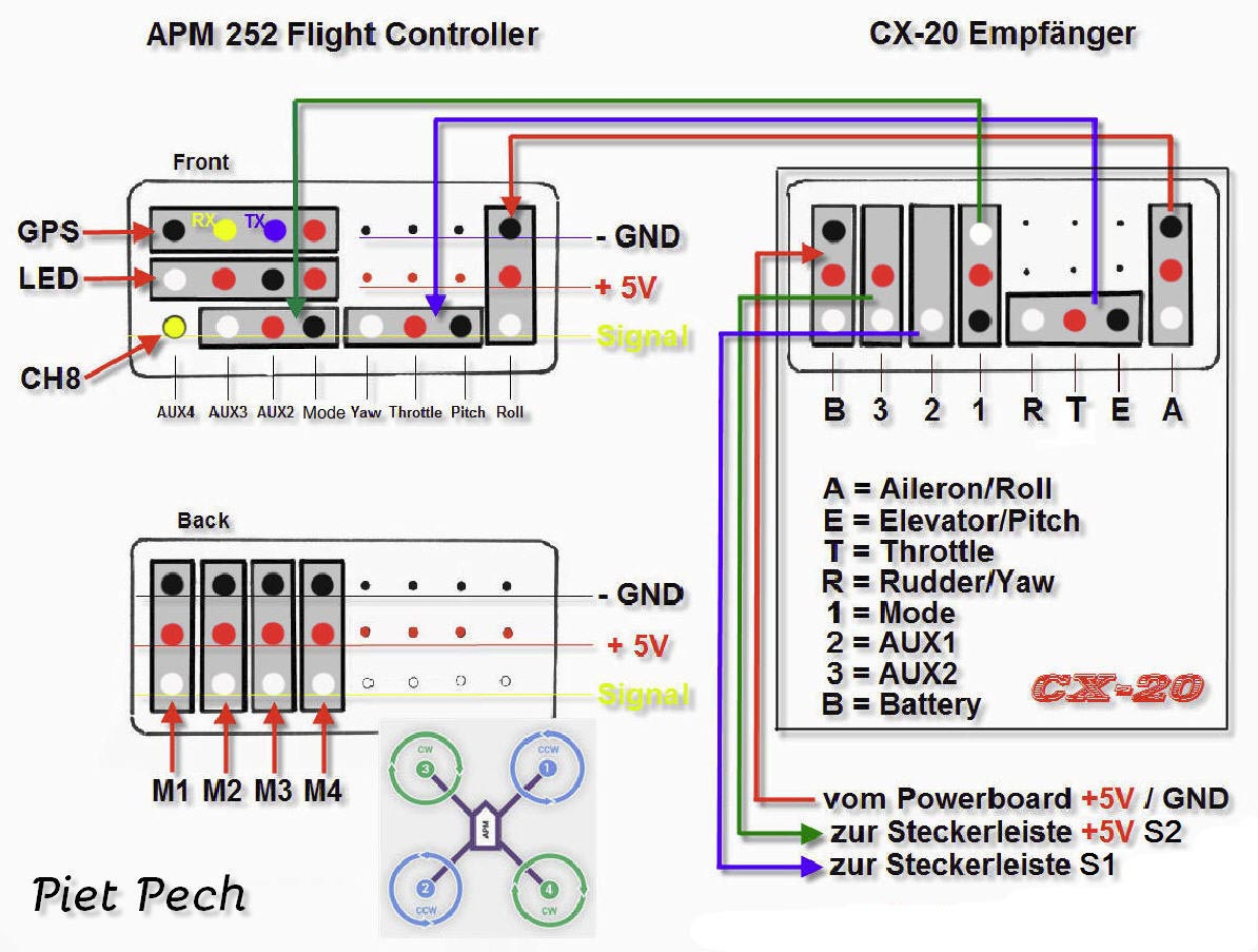 Cx20 Quadcopter Wiring Diagram - ~ Wiring Diagram Portal ~ •