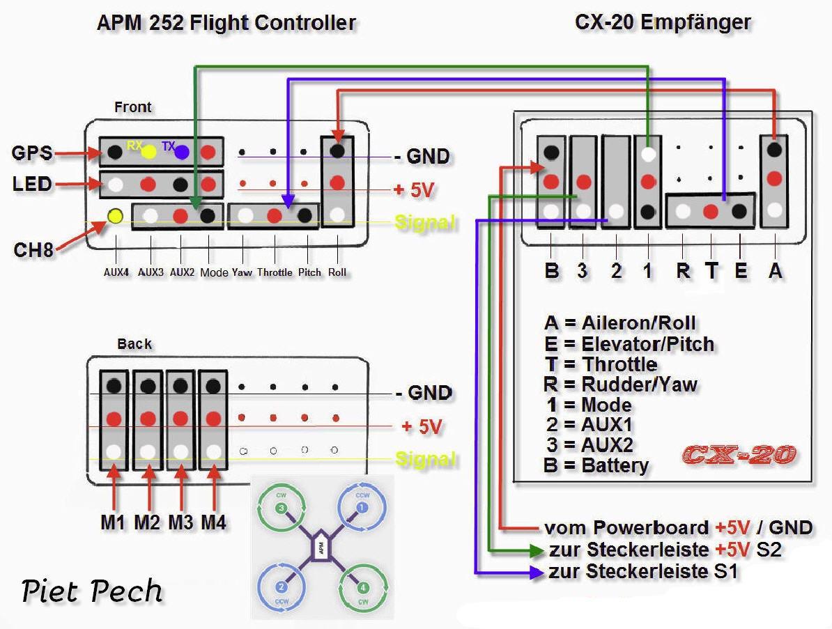 QuadcopterRobotics: Quanum Nova & Cheerson CX20 (Open
