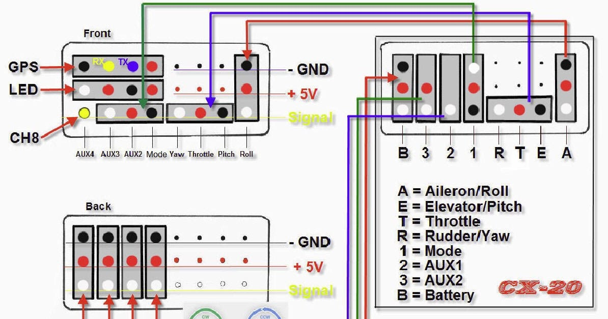 CX20_wiring quadcopter robotics quanum nova & cheerson cx 20 (open source apm cheerson cx20 wiring diagram at bayanpartner.co