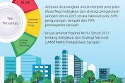 Asik Penggiat Lingkungan Punya Modal Baru : Ini PP 27/2020 Tentang Pengelolaan Sampah Spesifik