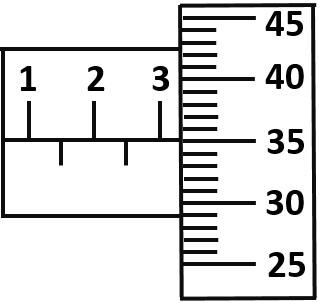 mikrometer sekrup 3