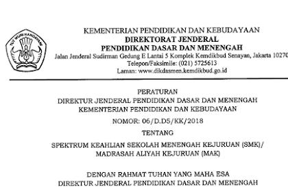 Spektrum Keahlian SMK dan Struktur Kurikulum SMK Perdirjen Dikdasmen tanggal 7 Juni 2018
