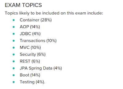 spring certification exam topics and questions