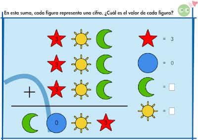 http://www.primerodecarlos.com/TERCERO_PRIMARIA/enero/Unidad_7/mates/actividades/desarrollo_inteligencia/visor.swf