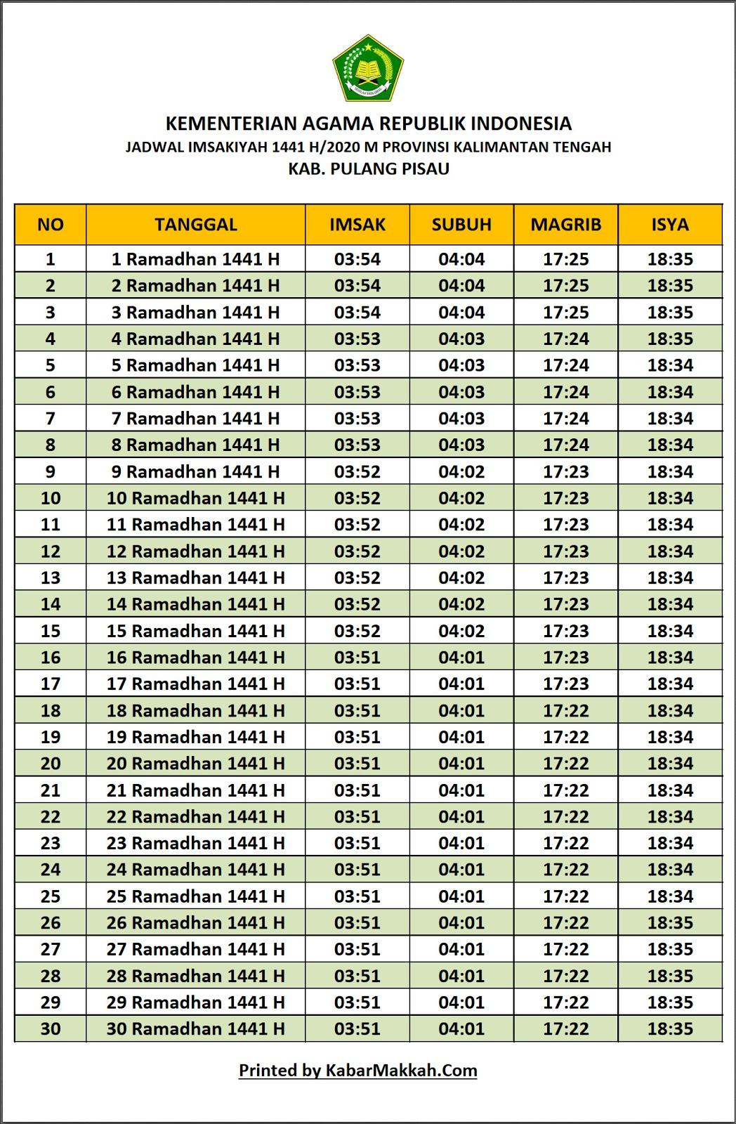 Jadwal Imsakiyah Pulau Pisau 2020