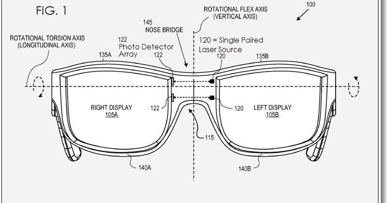 cbe77a6da Google Glass: quebra de um paradigma tecnológico ~ Bit Autônomo