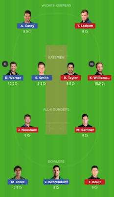 AUS vs NZ dream 11 team | NZ vs AUS