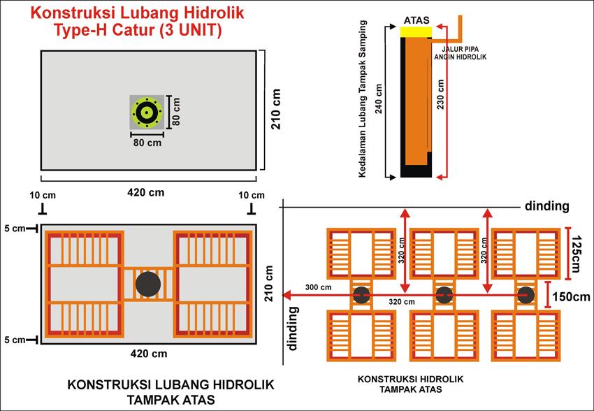 Konstruksi Lubang Hidrolik-H 3Unit