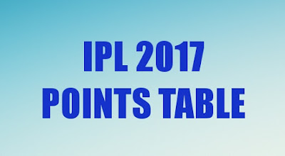 IPL 2017 Points Table
