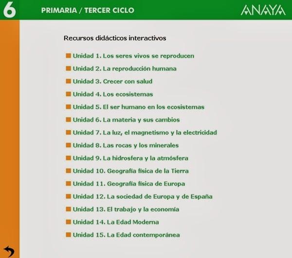 http://bibliojcalde.zz.mu/Anaya/sexto/cono/05recursos.htm