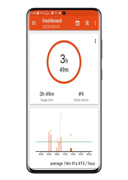 تطبيق App Usage