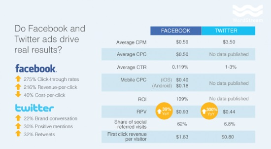 , List Average CPM Price, Revenue, Sites, Country, Video, AdNetwork, Mobile Estimated Rates Adnetwork Site Review, Advertising Rate, Average CPM Rate, CPM Rate