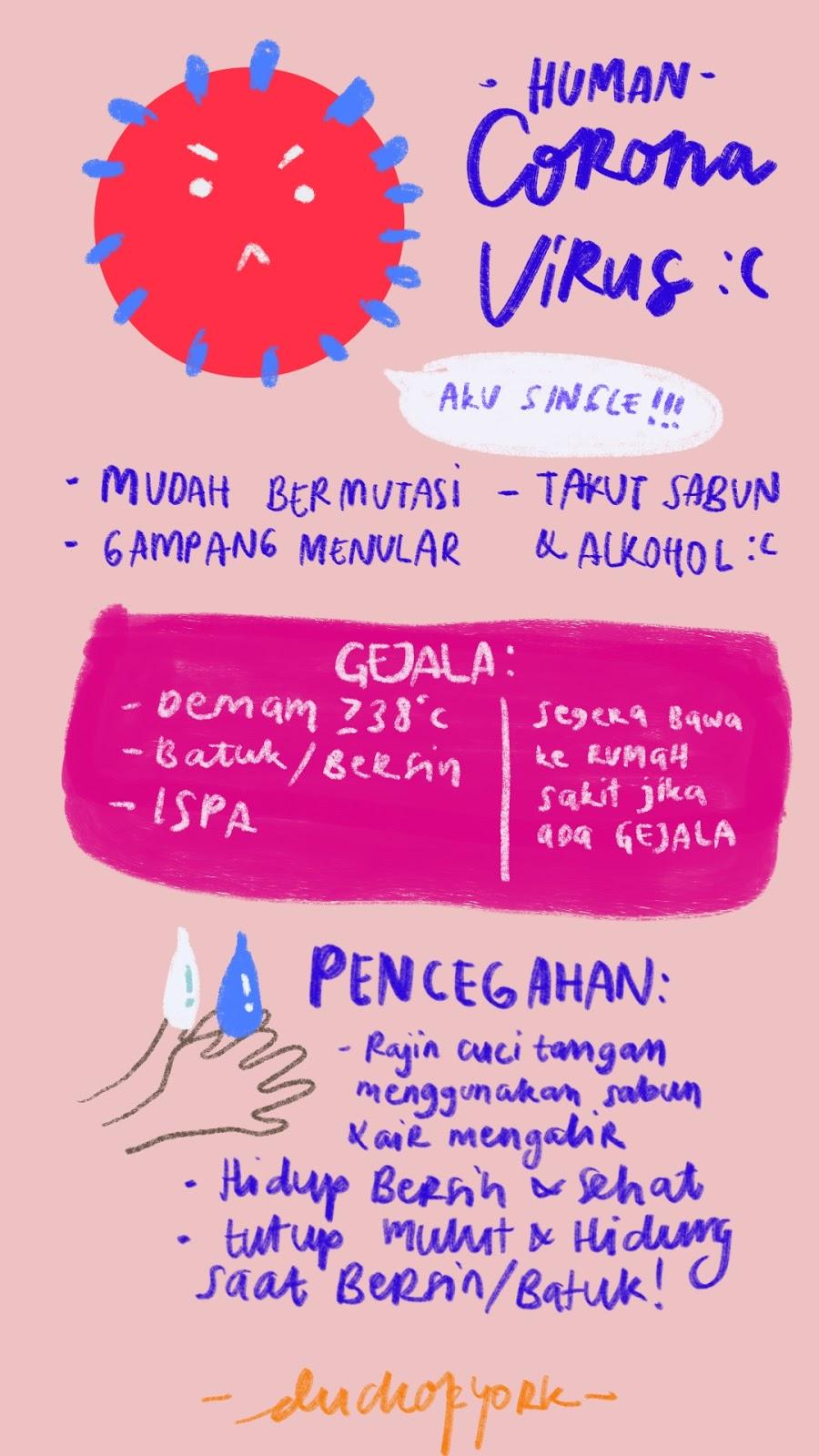 infografis coronavirus indonesia, sifat human coronavirus, gejala dan pencegahan coronavirus