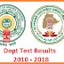 APPSC / TSPSC Departmental Test EOT GOT Results with Names Download PDF Here