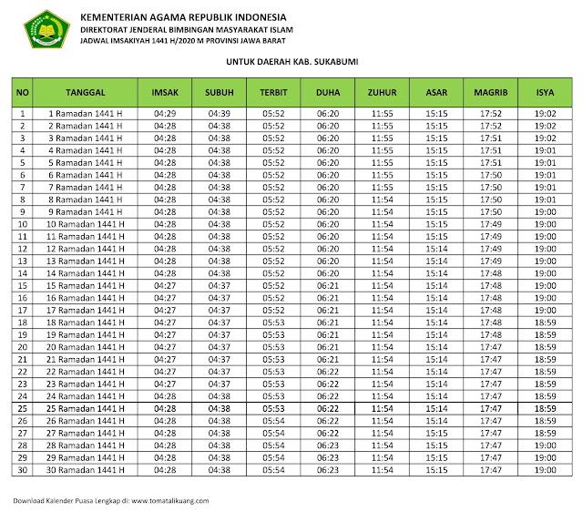 jadwal imsakiyah ramadhan buka puasa Kabupaten Sukabumi 2020 m 1441 h tomatalikuang.com