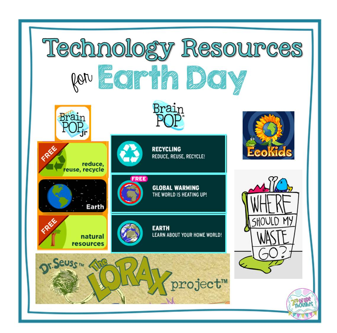 Technology Resources for Earth Day - 3rd Grade Thoughts