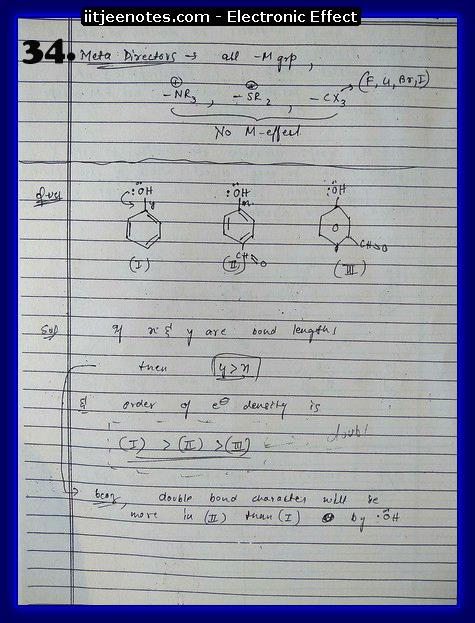 Electronic Effect Notes IITJEE4