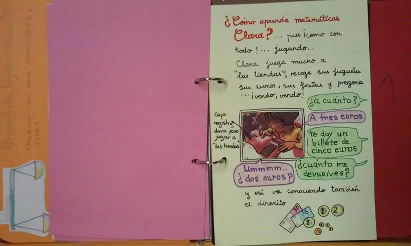 Libreta Viajera Infantil Para Imprimir: ESCUELA INFANTIL MUNICIPAL BELEN: MATEMÁTICAS COTIDIANAS