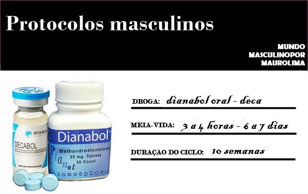Anabolics #34 Ciclo de Dianabol + Deca (Massa/Médio )