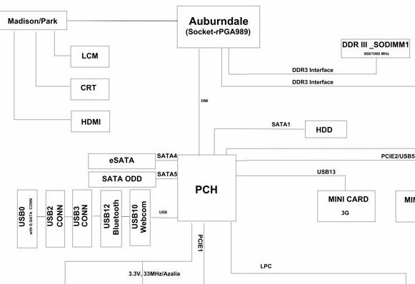 6050A2332301-MB-A02 Toshiba Satellite L650 Schematic