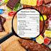 Bolehkah anda percayakan label kalori di produk makanan?