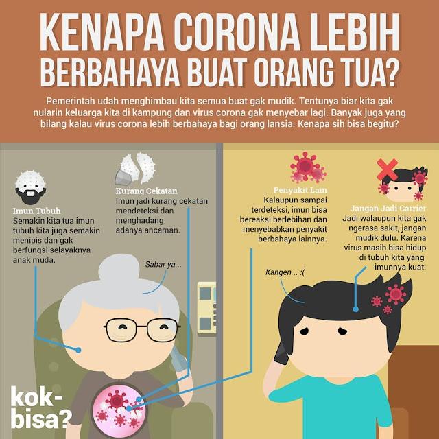 Kenapa Virus Corona (COVID-19) Lebih Berbahaya Bagi Orang Tua