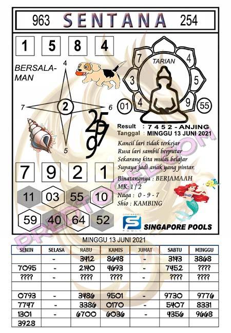 Syair Sentana Singapura minggu 13-juni-2021