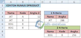 rumus DCOUNT di Excel