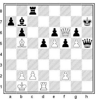 Posición de la partida de ajedrez Sawicki - Adamski (Poznan, 1993)