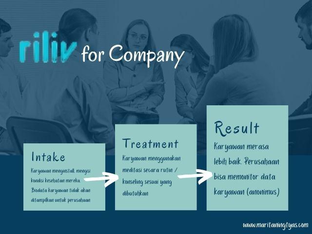 aplikasi riliv for company