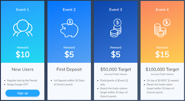 Bithumb Futures Crypto No Deposit Bonus -  Earn up to $35