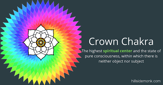 7  Indian Chakras In Hinduism That You Should Know2
