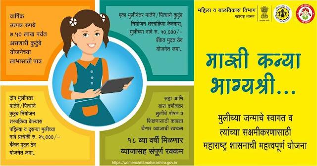 Majhi Bhagyashree Kanya Yojana details माझी कन्या भाग्यश्री योजना