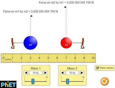 simuladores de matemáticas, física y quimica