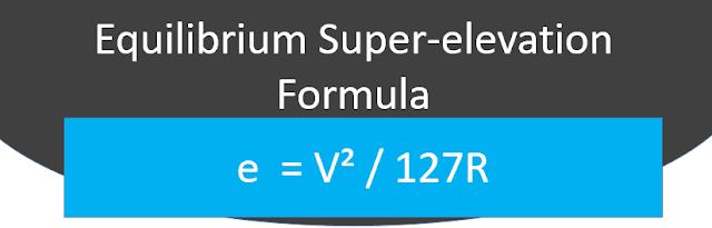 Equilibrium superelevation Formula